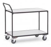 Tischwagen ESD-Ausführung