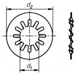 Zahnscheibe DIN 6797 verzinkt Form J